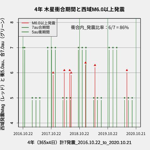 f:id:yoshihide-sugiura:20201023001909p:plain