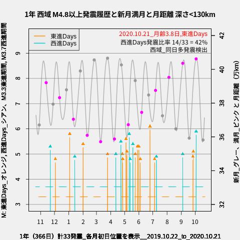 f:id:yoshihide-sugiura:20201023002059p:plain