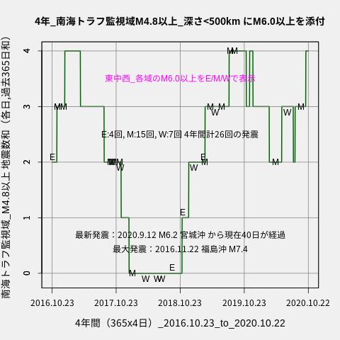 f:id:yoshihide-sugiura:20201024041656p:plain