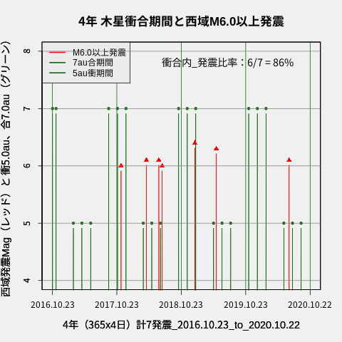 f:id:yoshihide-sugiura:20201024041739p:plain