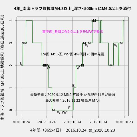 f:id:yoshihide-sugiura:20201025004000p:plain