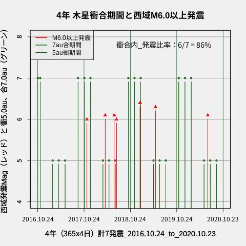 f:id:yoshihide-sugiura:20201025004100p:plain