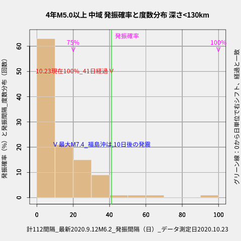 f:id:yoshihide-sugiura:20201025004223p:plain