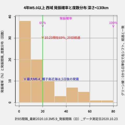 f:id:yoshihide-sugiura:20201025004302p:plain