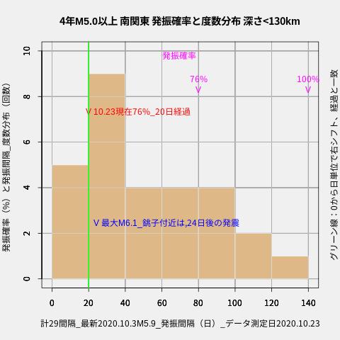 f:id:yoshihide-sugiura:20201025004320p:plain