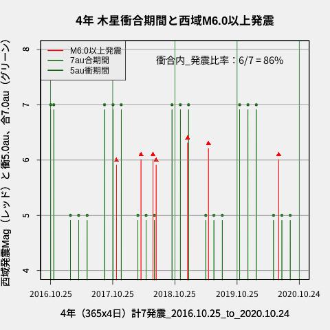 f:id:yoshihide-sugiura:20201026002144p:plain