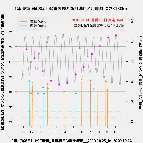 f:id:yoshihide-sugiura:20201026002207p:plain