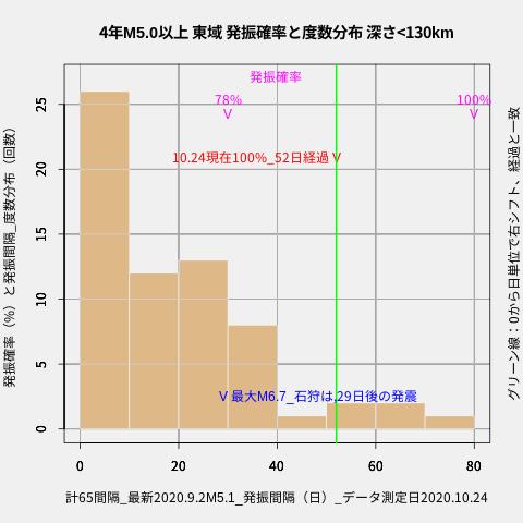 f:id:yoshihide-sugiura:20201026002224p:plain
