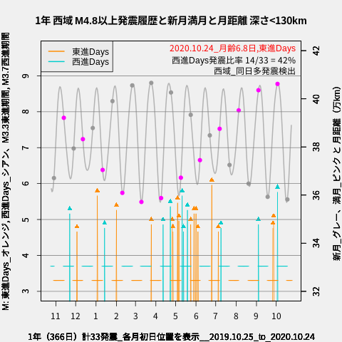 f:id:yoshihide-sugiura:20201026002335p:plain