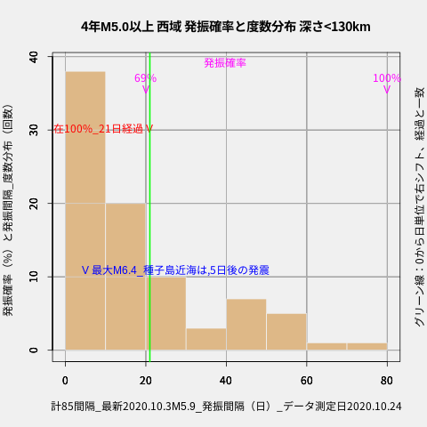 f:id:yoshihide-sugiura:20201026002356p:plain