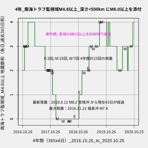 f:id:yoshihide-sugiura:20201027021224p:plain