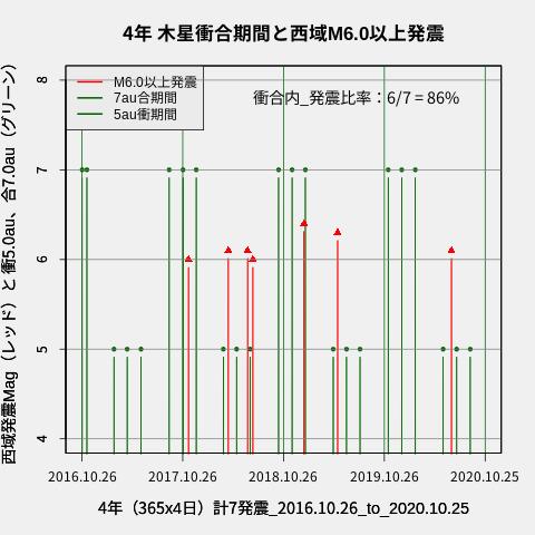 f:id:yoshihide-sugiura:20201027021258p:plain