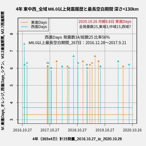 f:id:yoshihide-sugiura:20201028023238p:plain