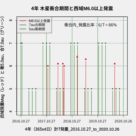 f:id:yoshihide-sugiura:20201028023328p:plain