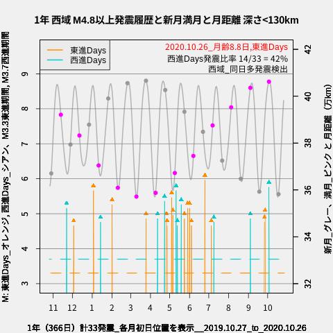 f:id:yoshihide-sugiura:20201028023501p:plain