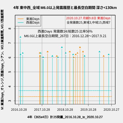 f:id:yoshihide-sugiura:20201029002517p:plain
