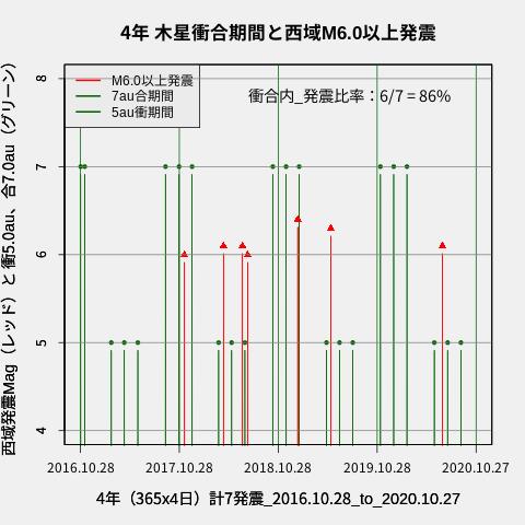 f:id:yoshihide-sugiura:20201029002617p:plain