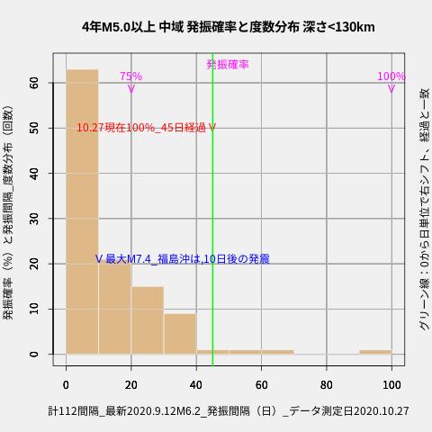 f:id:yoshihide-sugiura:20201029002740p:plain