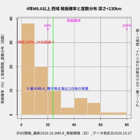 f:id:yoshihide-sugiura:20201029002818p:plain