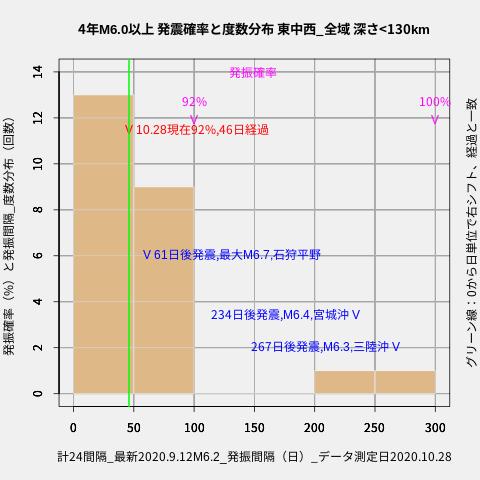 f:id:yoshihide-sugiura:20201030010154p:plain
