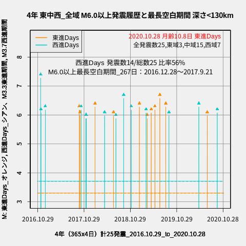 f:id:yoshihide-sugiura:20201030010213p:plain