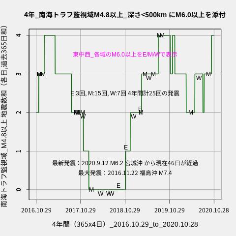 f:id:yoshihide-sugiura:20201030010230p:plain