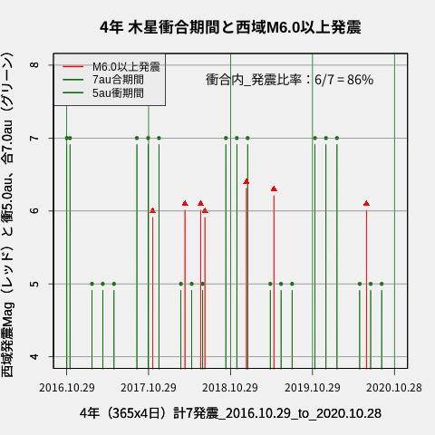 f:id:yoshihide-sugiura:20201030010303p:plain