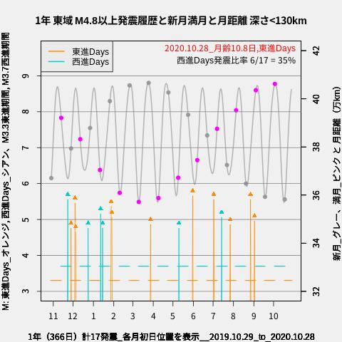 f:id:yoshihide-sugiura:20201030010324p:plain
