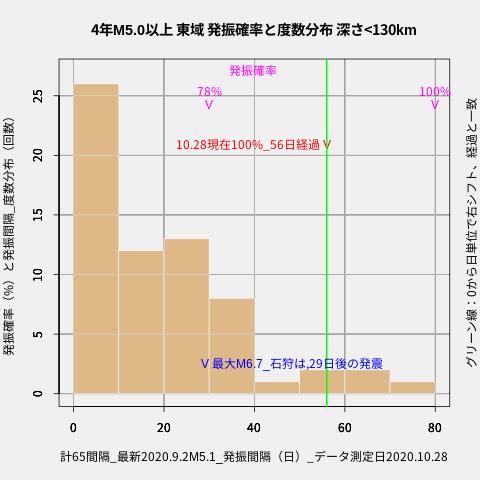 f:id:yoshihide-sugiura:20201030010340p:plain