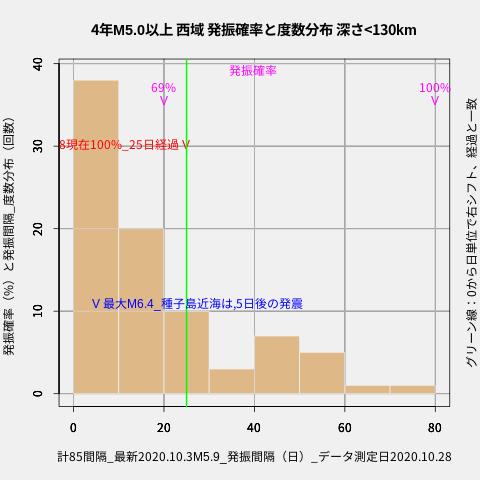 f:id:yoshihide-sugiura:20201030010515p:plain
