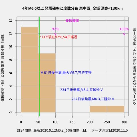 f:id:yoshihide-sugiura:20201107004945p:plain
