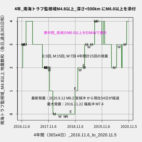 f:id:yoshihide-sugiura:20201107005023p:plain