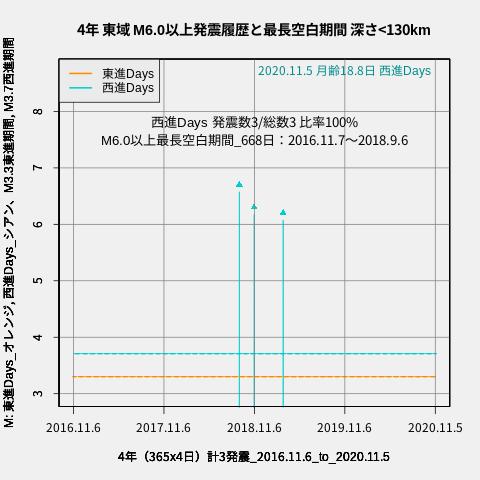 f:id:yoshihide-sugiura:20201107005047p:plain