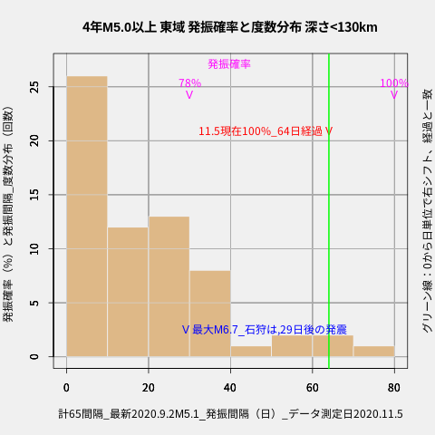 f:id:yoshihide-sugiura:20201107005140p:plain