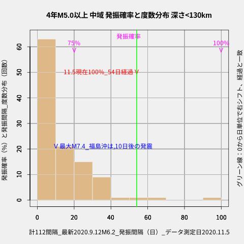 f:id:yoshihide-sugiura:20201107005219p:plain