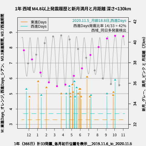 f:id:yoshihide-sugiura:20201107005246p:plain