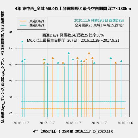 f:id:yoshihide-sugiura:20201108003633p:plain