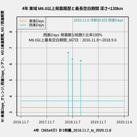 f:id:yoshihide-sugiura:20201108003712p:plain