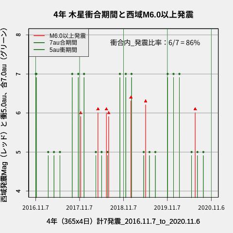 f:id:yoshihide-sugiura:20201108003735p:plain