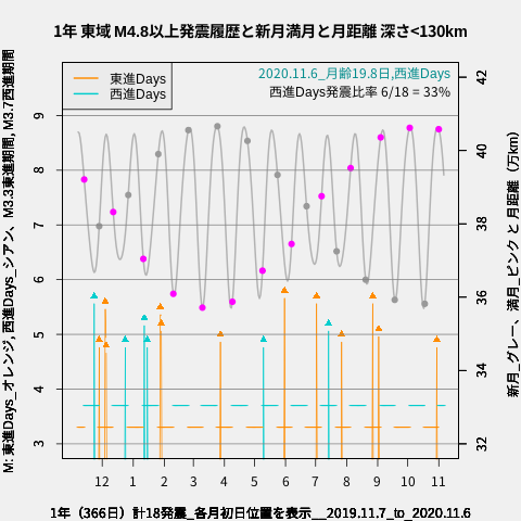 f:id:yoshihide-sugiura:20201108003757p:plain