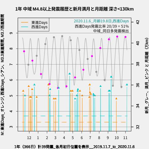 f:id:yoshihide-sugiura:20201108003840p:plain