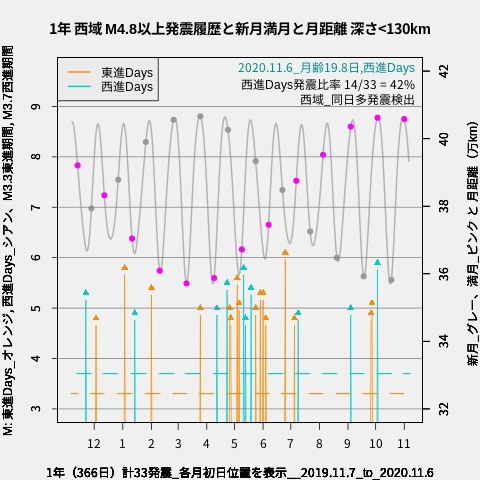 f:id:yoshihide-sugiura:20201108003921p:plain