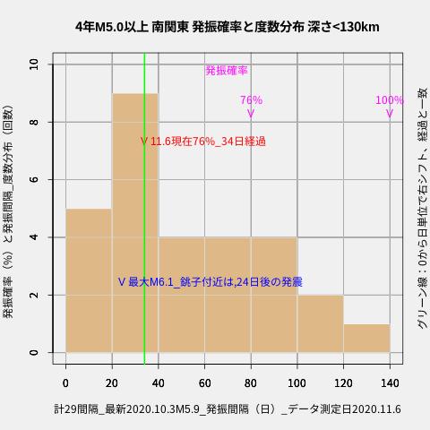 f:id:yoshihide-sugiura:20201108003958p:plain
