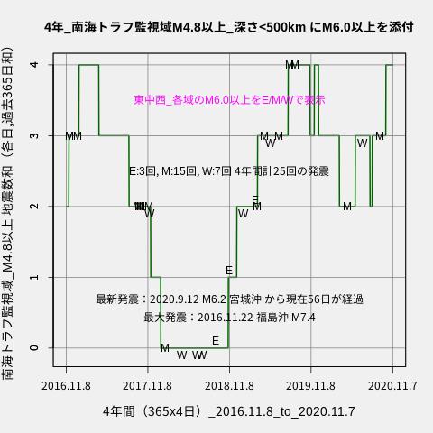 f:id:yoshihide-sugiura:20201109001715p:plain