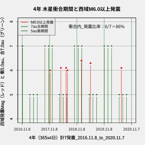 f:id:yoshihide-sugiura:20201109001753p:plain