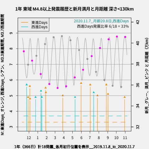 f:id:yoshihide-sugiura:20201109001813p:plain