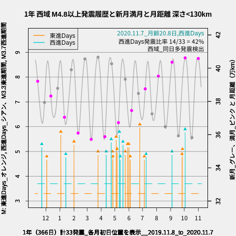 f:id:yoshihide-sugiura:20201109001940p:plain