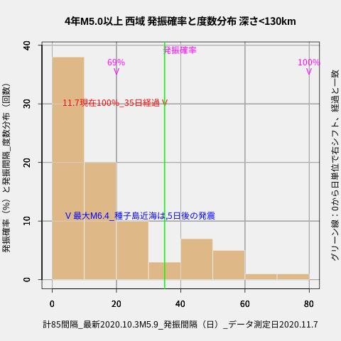 f:id:yoshihide-sugiura:20201109001957p:plain