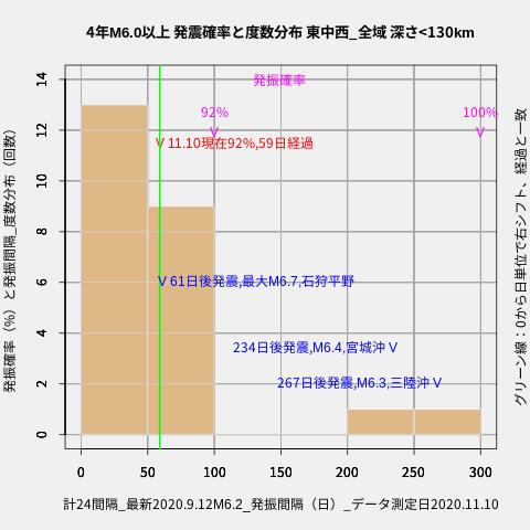 f:id:yoshihide-sugiura:20201112001555p:plain