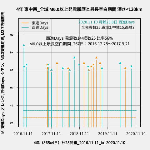 f:id:yoshihide-sugiura:20201112001616p:plain